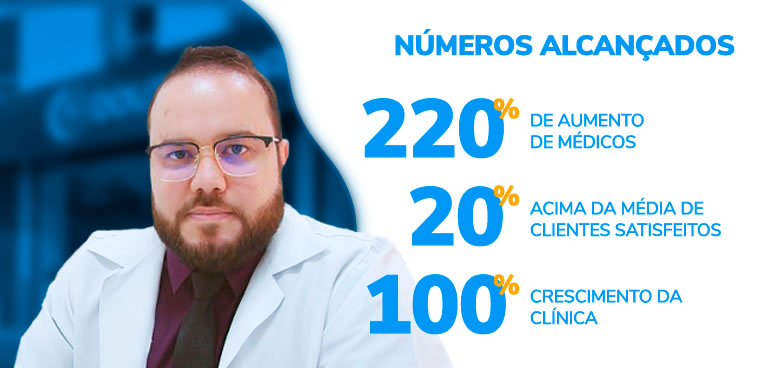 Doutor na Hora sucesso com Software Médico